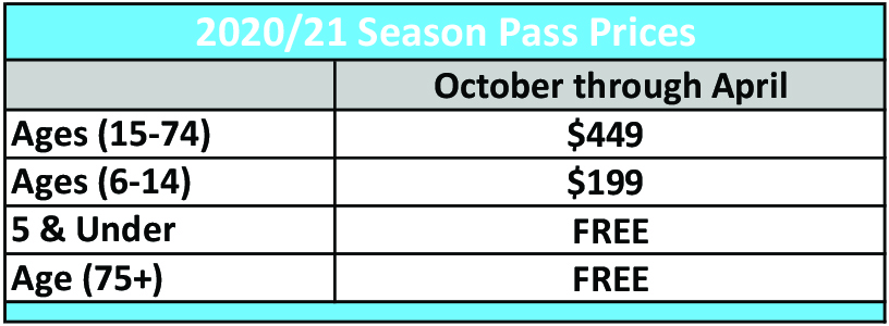 Season Pass Prices